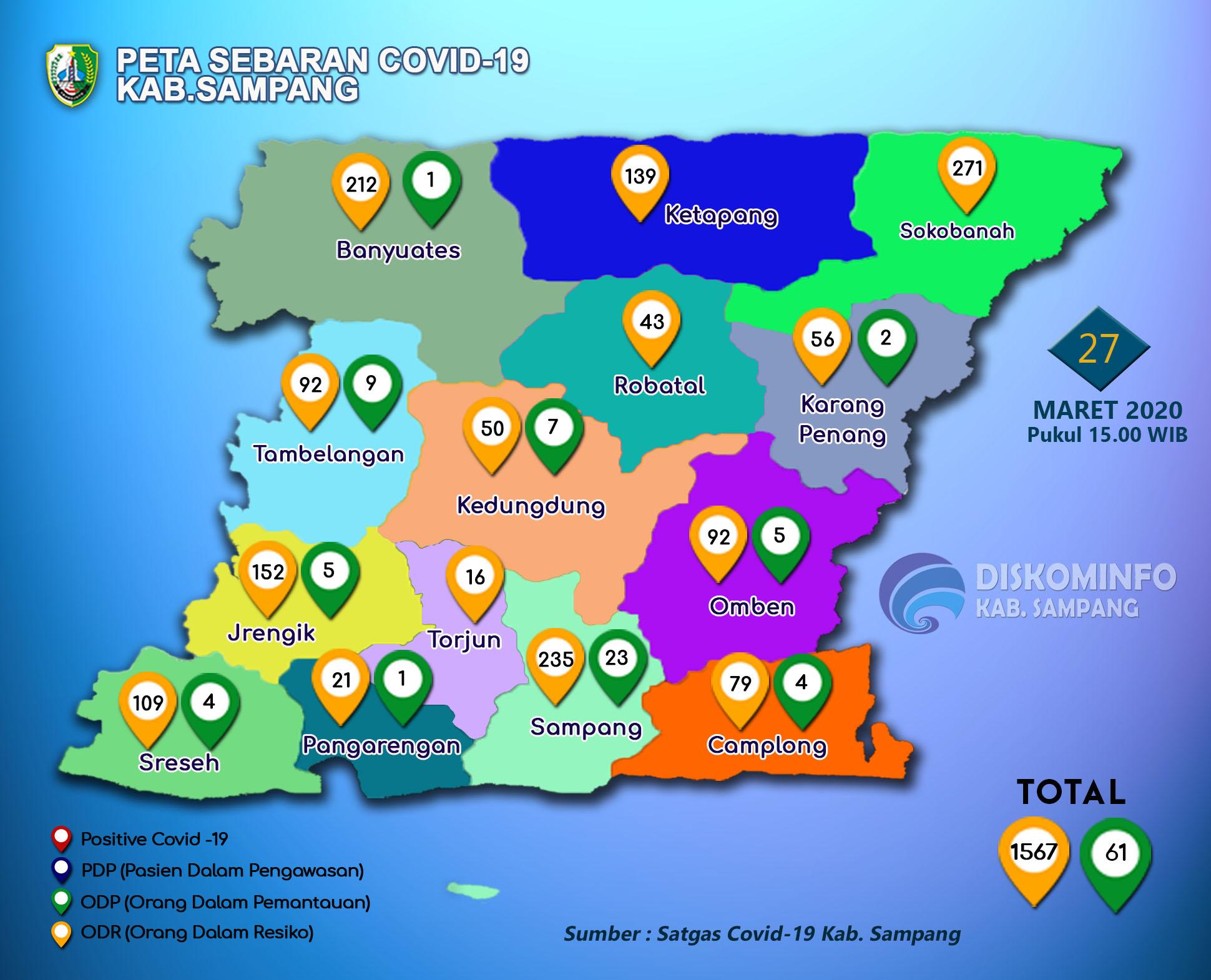 Update Corona Sampang Masih Zona Hijau Maduraindepth